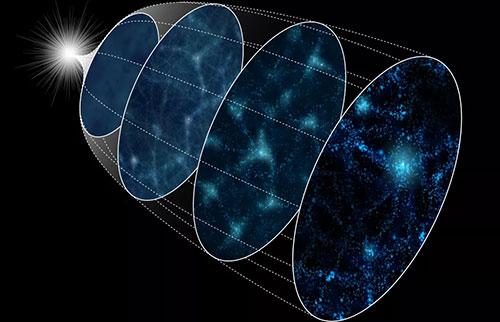 宇宙学家创造了4,000个虚拟宇宙来解决大爆炸之谜