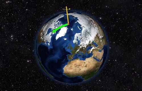 至少30年来,气候变化一直在改变地球的轴心