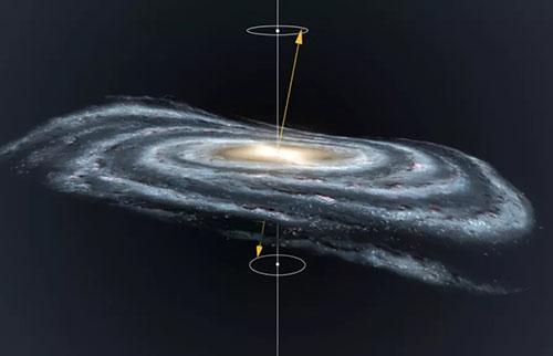 我们的星系是扭曲的,科学家们不知道为什么